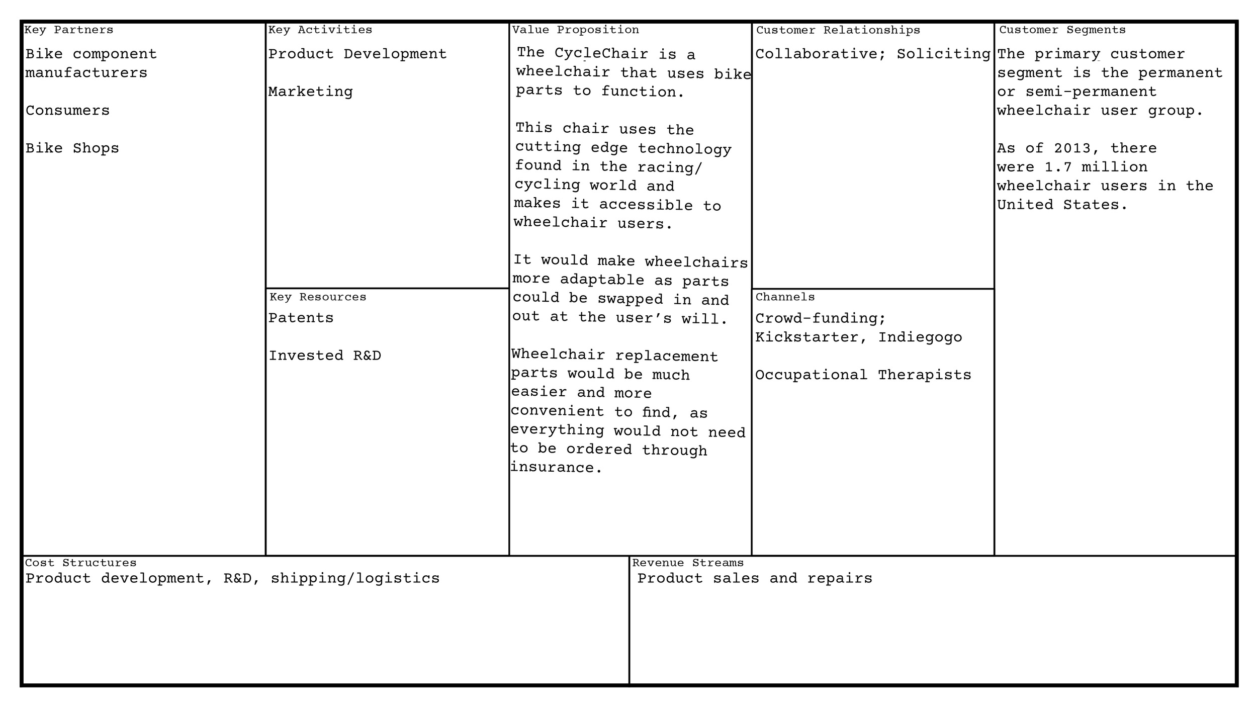 Business Model Canvases 7.jpeg