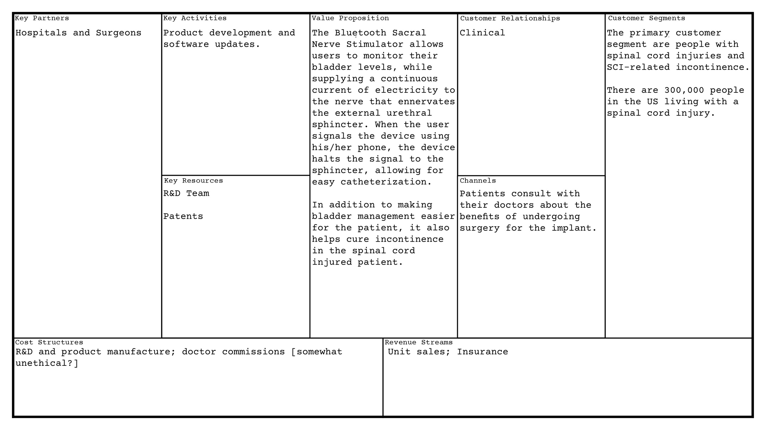 Business Model Canvases 5.jpeg