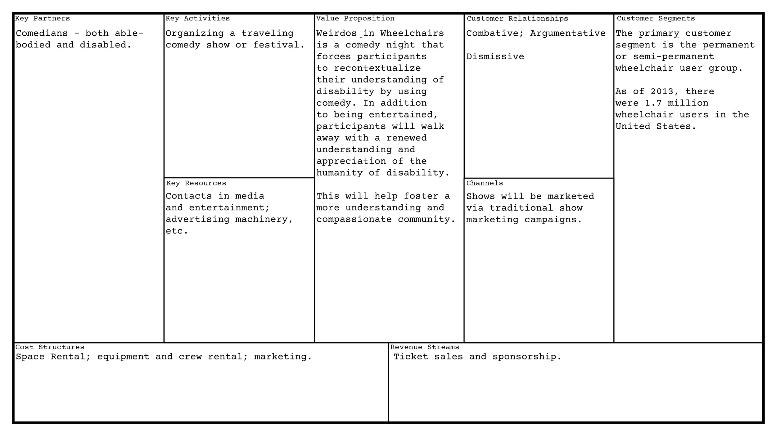 Business Model Canvases 3.jpeg