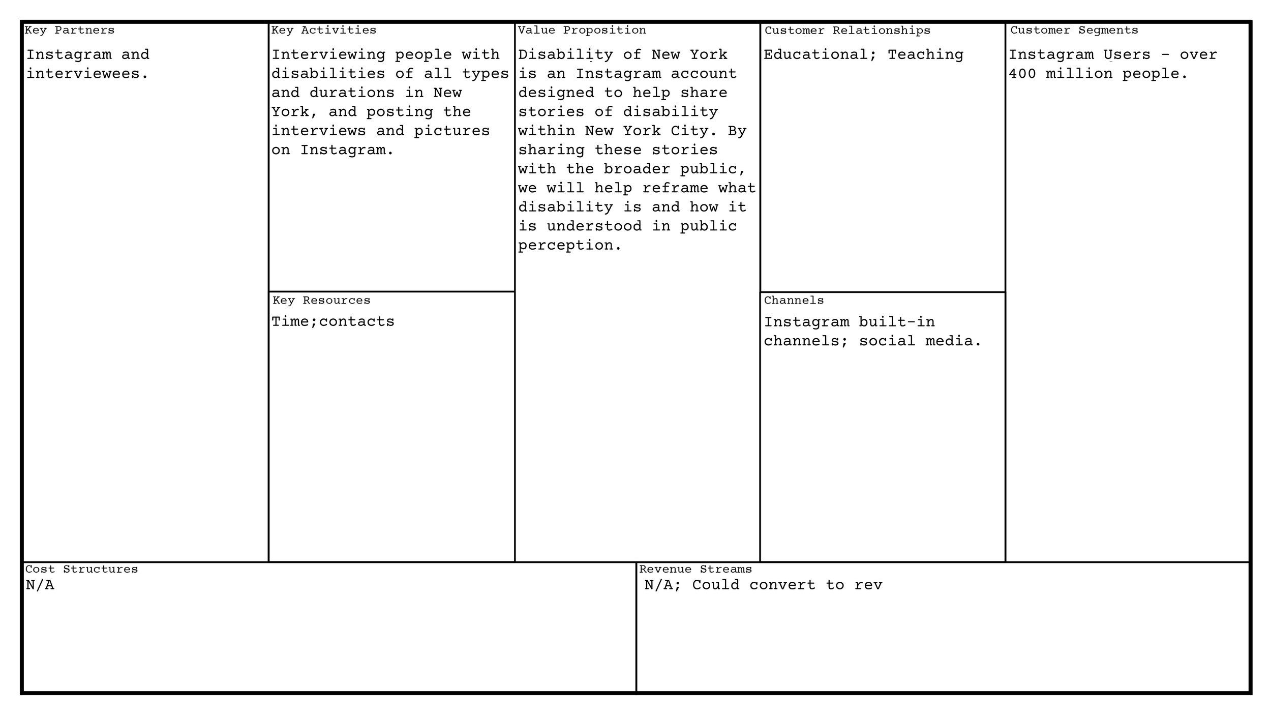 Business Model Canvases 4.jpeg