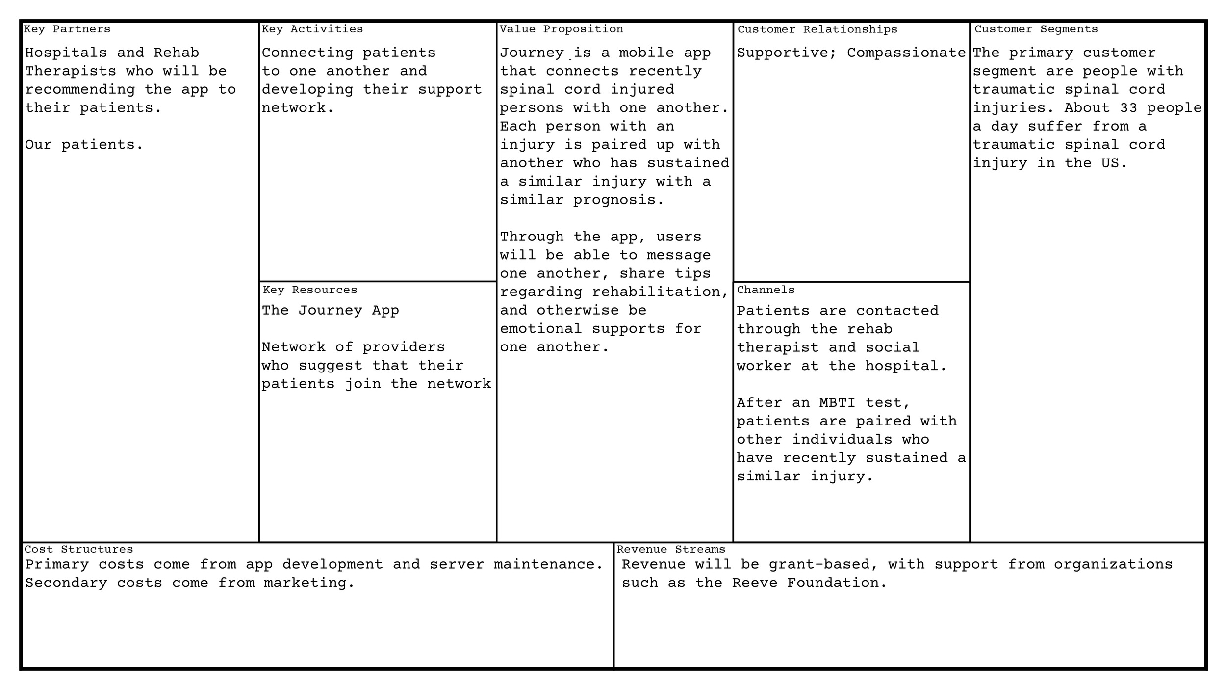 Business Model Canvases 2.jpeg