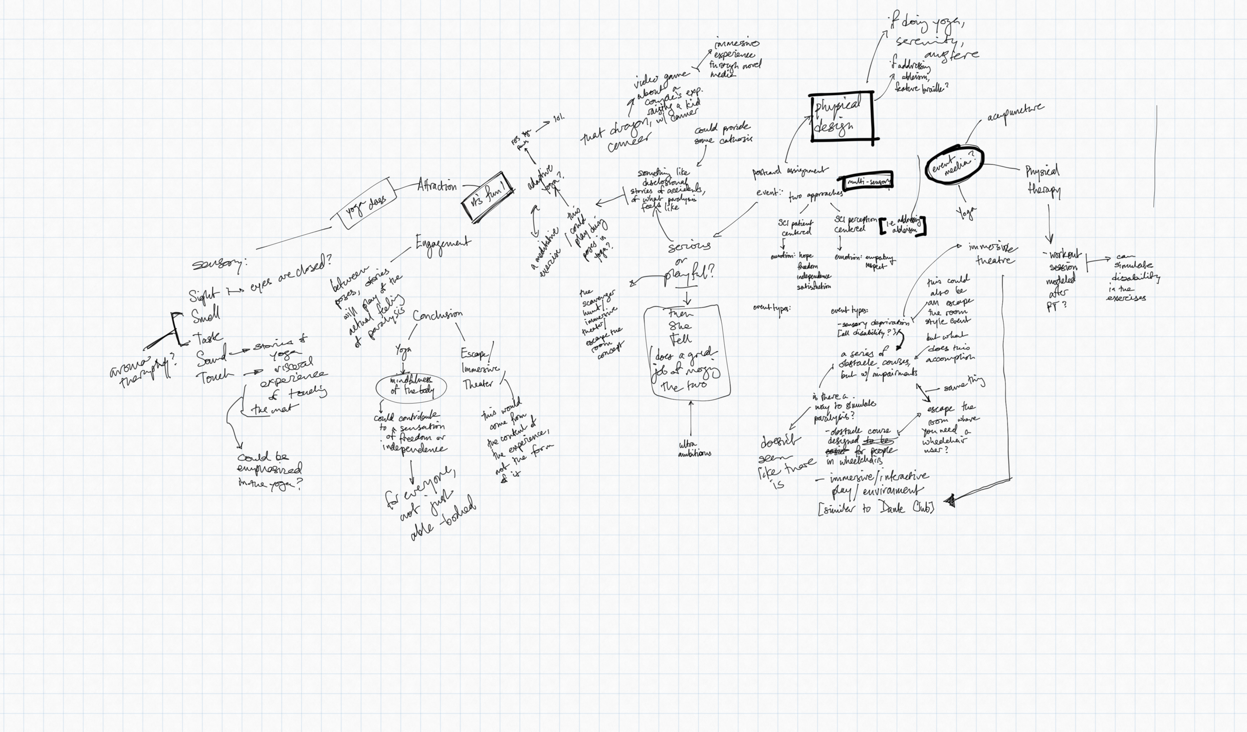 Some of my notes from the ideation process.