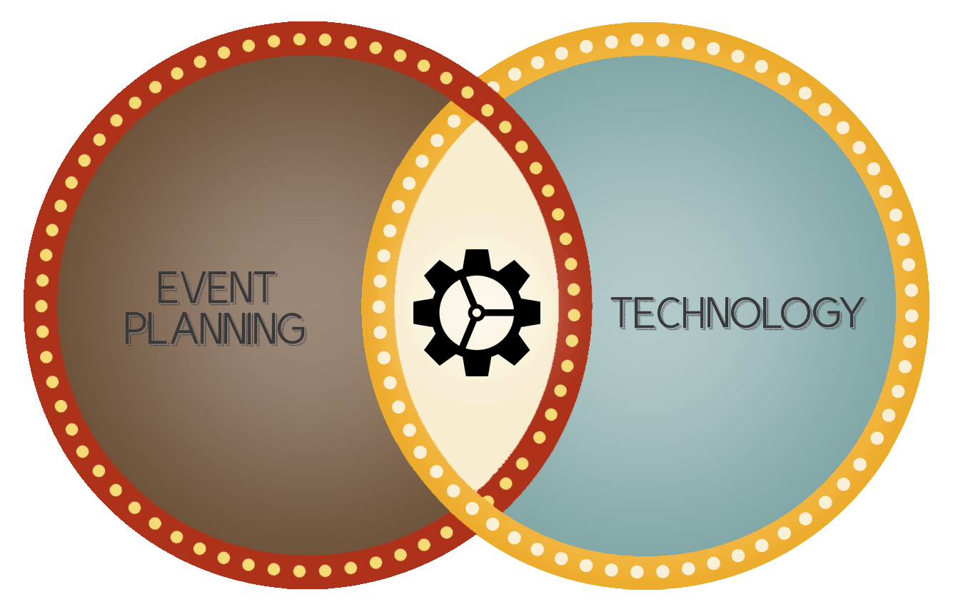 Power Event Group - Where Event Planning and Technology Meet