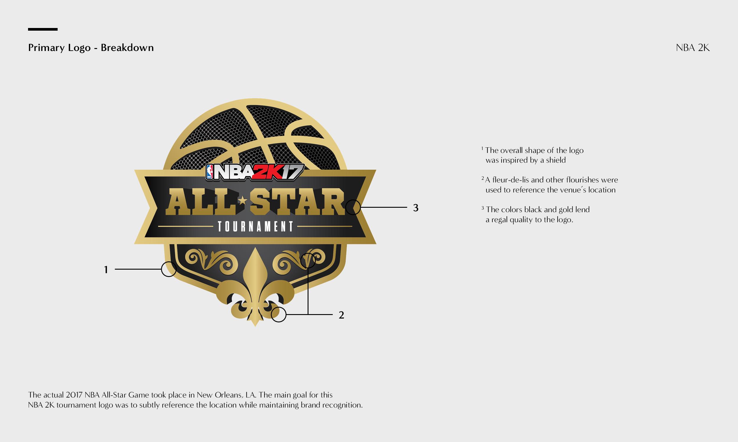 2017_All-Star_Tournament4.jpg