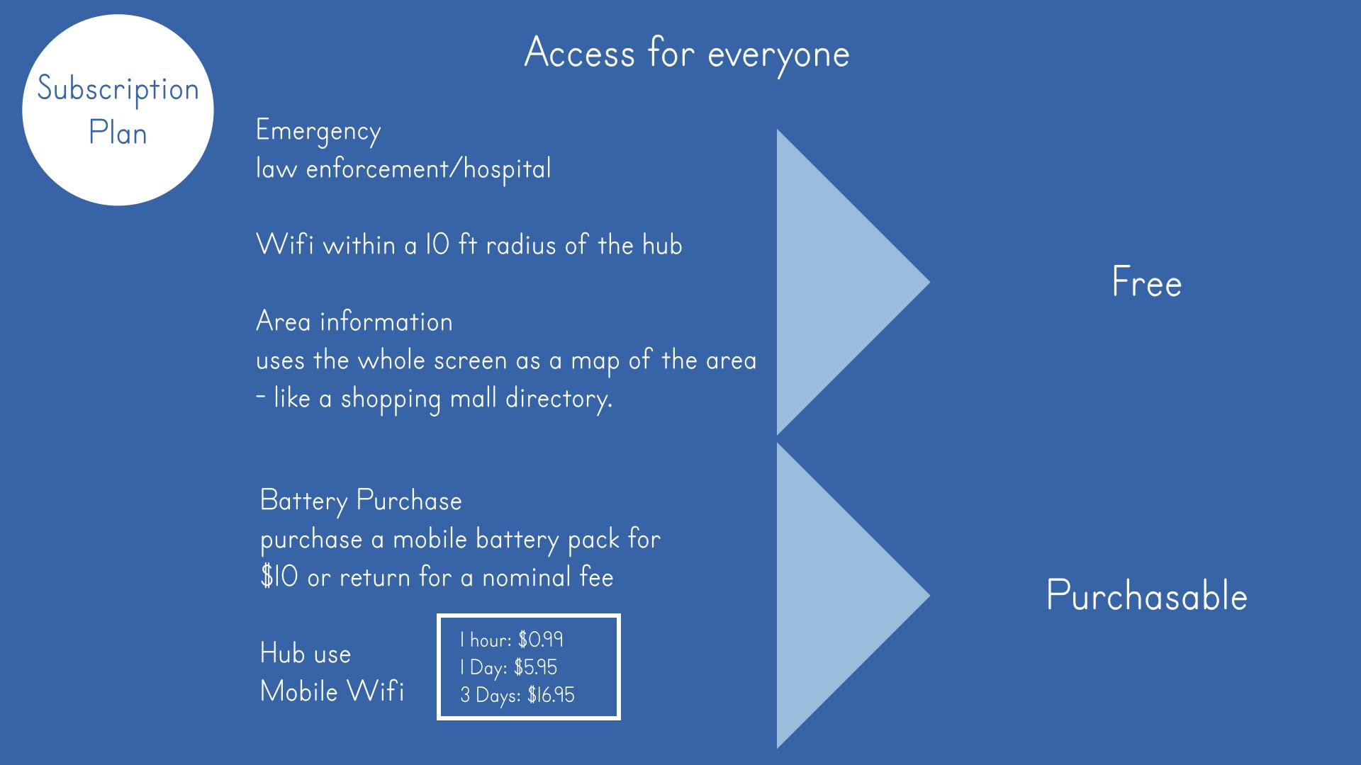 access final WEBSITE.015.jpg