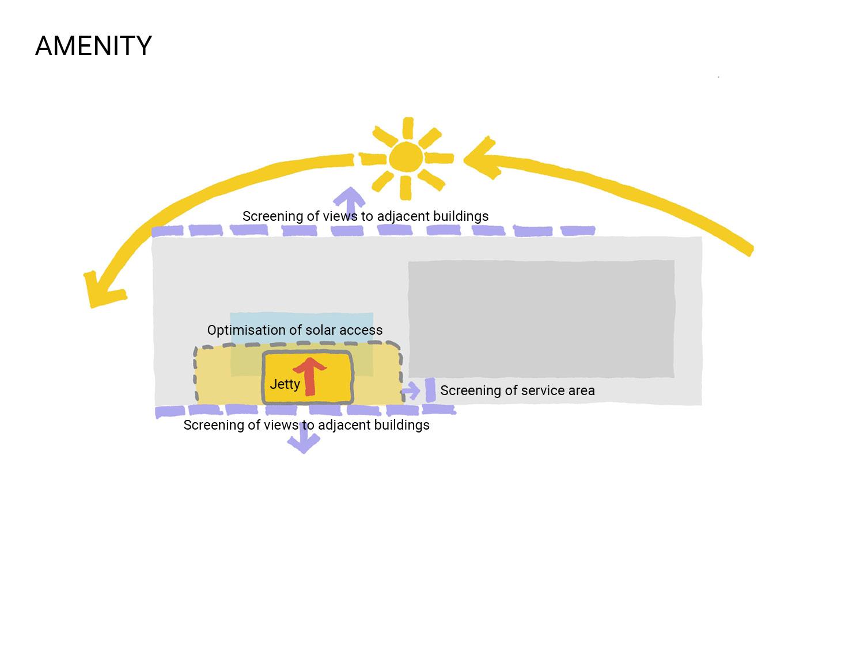 Public_Realm_Lab_Jetty_Diagram_01_Amenity.jpg