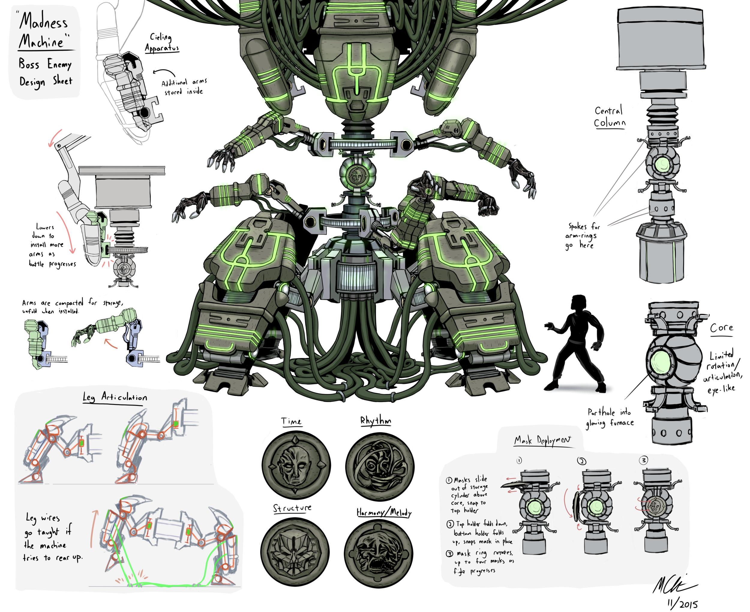 Design Sheet - Madness Machine Boss.png