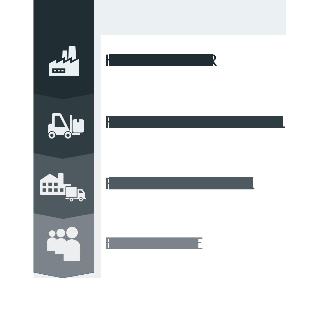 Christesen_Vertriebsweg.png
