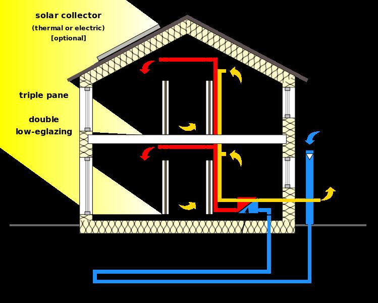 Passive_House_scheme_1_multilingual.png