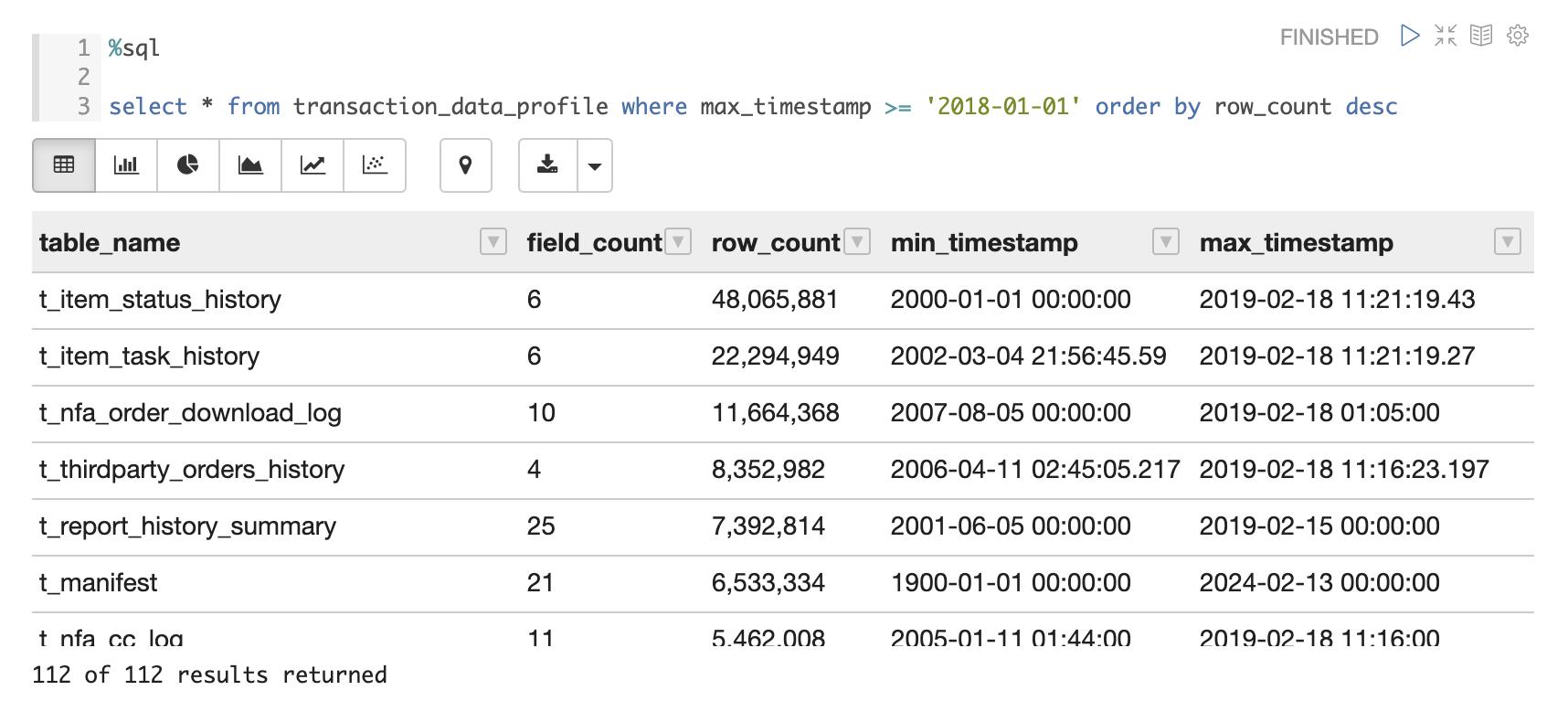 Schema Profile SQL Query.png