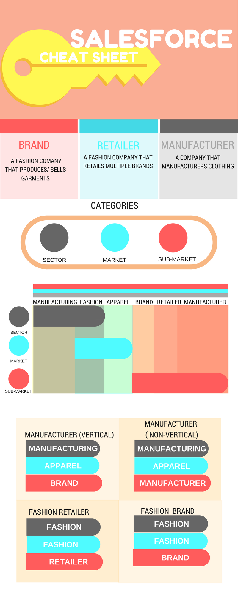 Sales Force Cheat Sheet Graphic