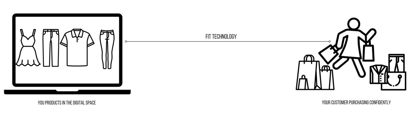 fit tech graphic