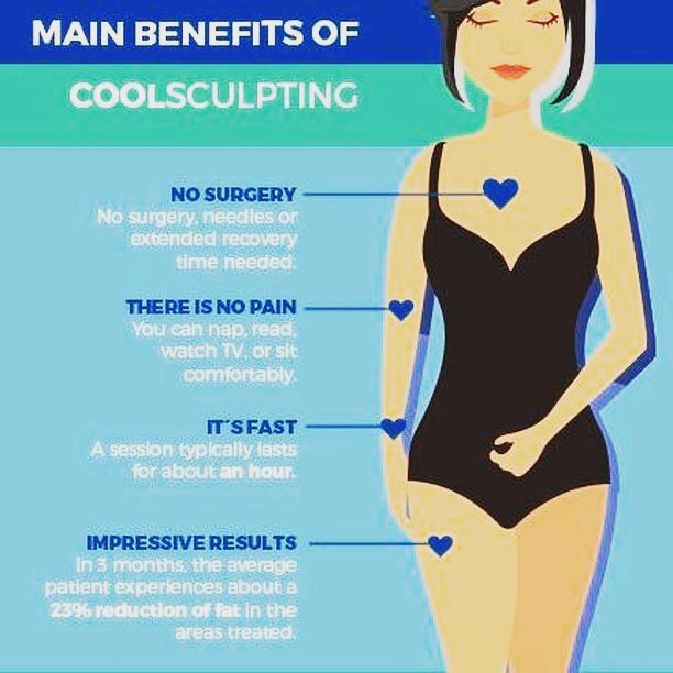 There are so many benefits to CoolSculpting over traditional surgical fat reduction treatments!  CoolSculpting is a non-surgical, pain-free, fat-freezing procedure with little to no downtime. At Maya Medi-Spa, we use this FDA-approved method to sculpt your body so you look fantastic from every angle!  Give us a call to schedule your complimentary CoolSculpting consultation at (307)382-0777 . . . . . . #maya #mayamedispa #CoolSculpting #CoolSculptingPro #CoolNotCool #Fatfreezing #coolsculptingresults #Wyoming #RockSpringsCoolsculpting #medspa #esthetics #bodycontouring #fatreduction #coolsculptingresults #Fatloss