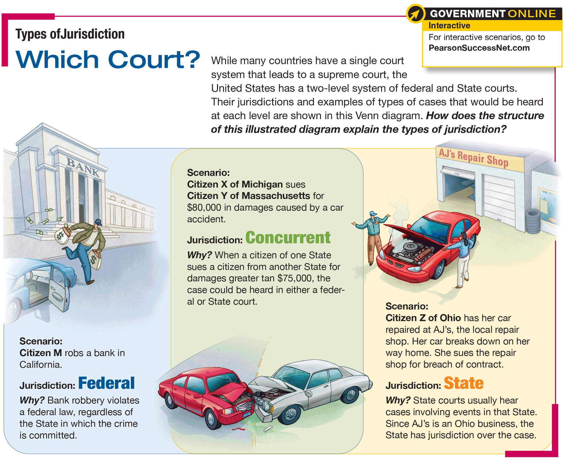 IND04-Jurisdiction.png