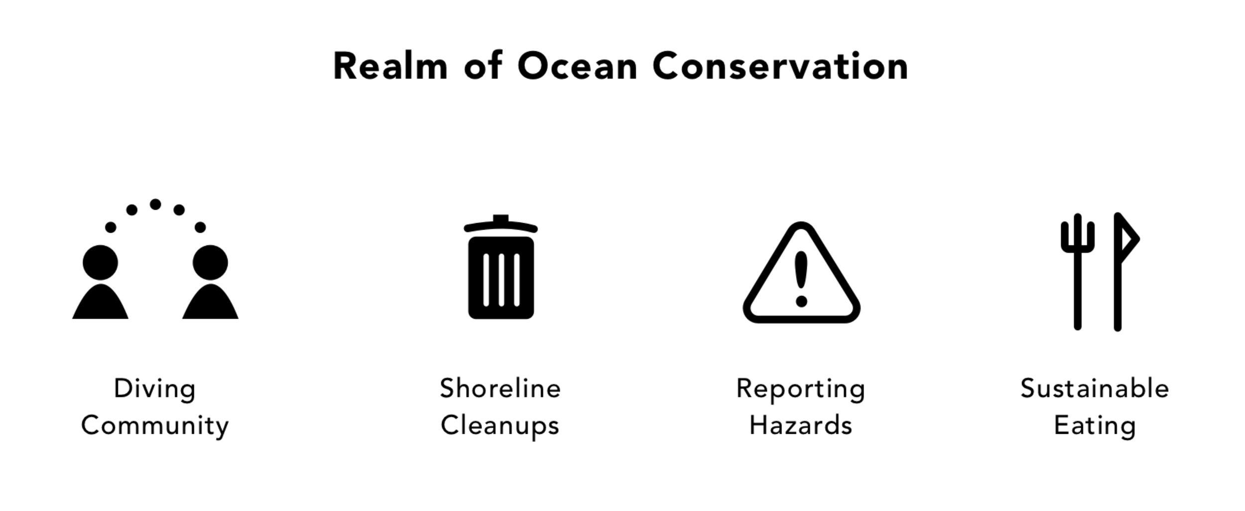 ocean-conservation-4areas.png