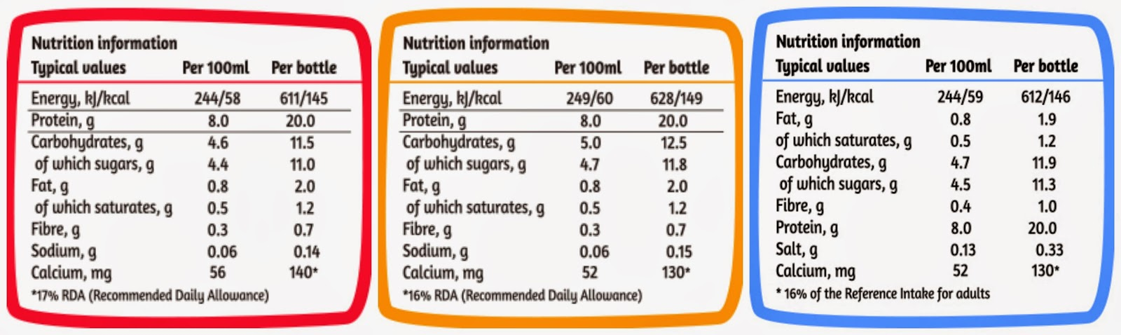 Upbeat_Nutrition_Information.jpg