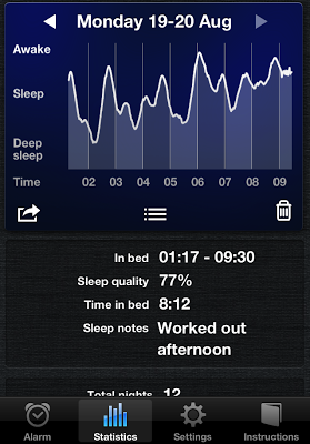 Sleep Cycle App Statistics