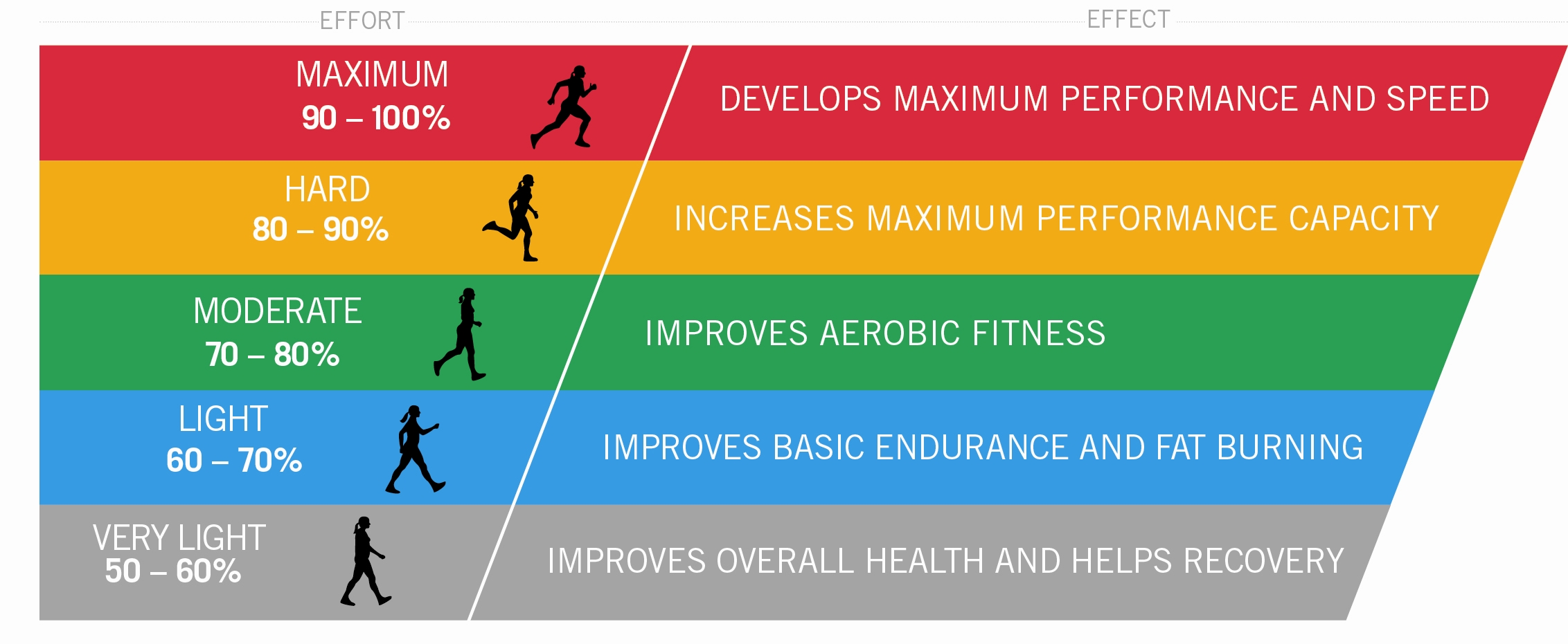 Heart-Rate-Training-Zones-Fitness-Blogger