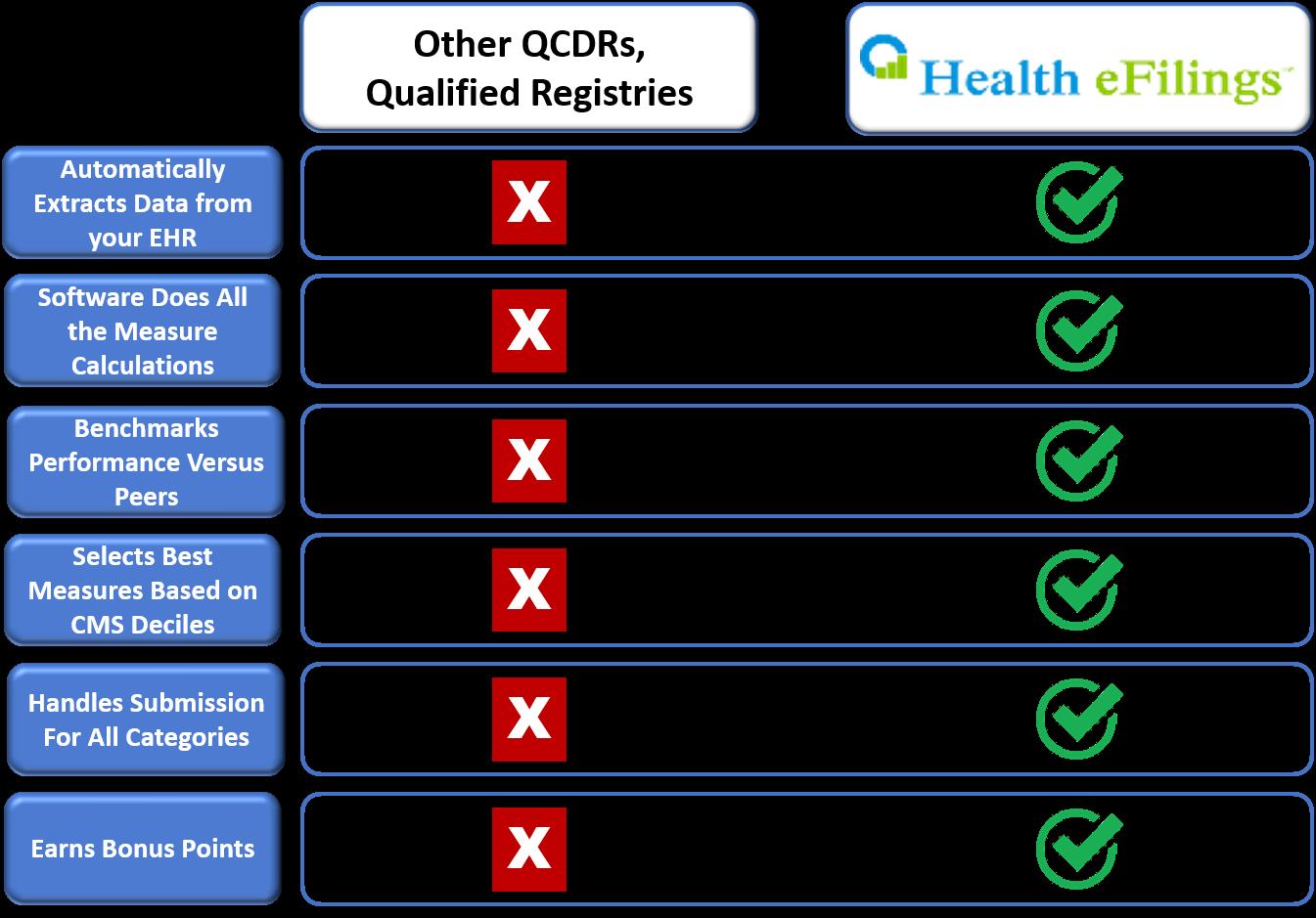HEF QCDR Advantages.png