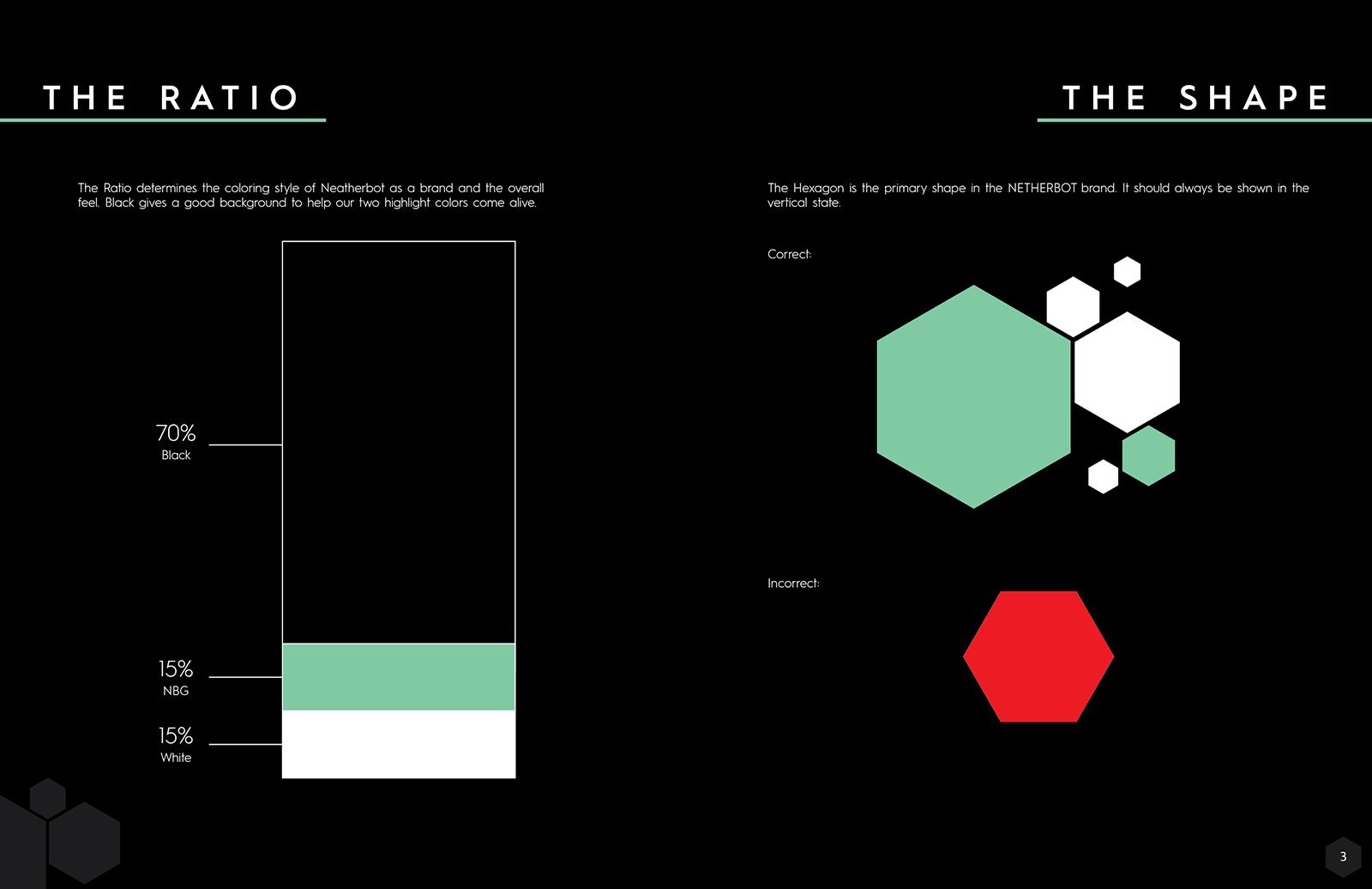 Neatherbot Branding Guide-04.jpg