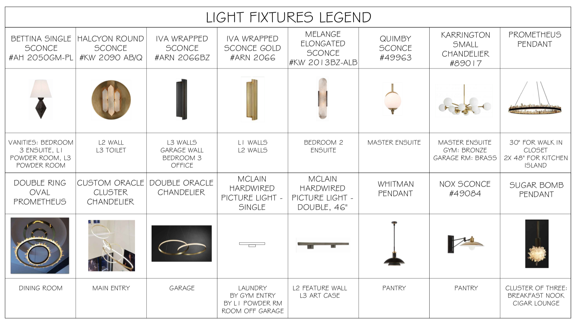 Lighting store and design: Curated Home by Chrissy & Co.