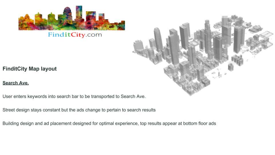 FinditCity Pitch Deck (10).jpg