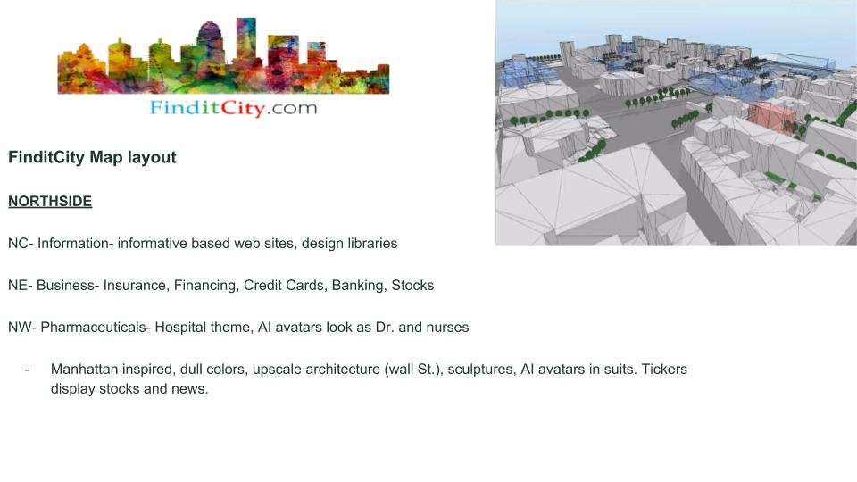 FinditCity Pitch Deck (11).jpg