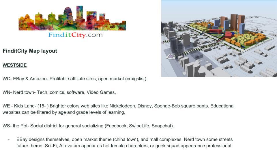 FinditCity Pitch Deck (13).jpg