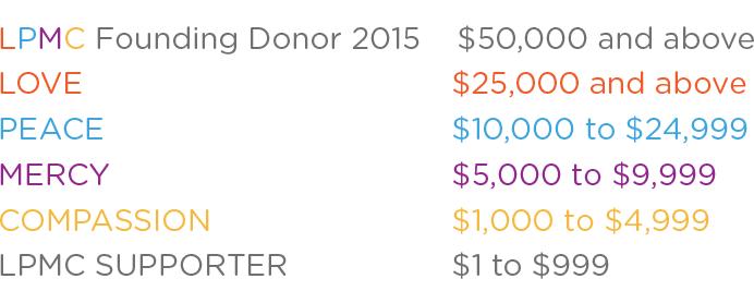 lpmc-foundation-donations