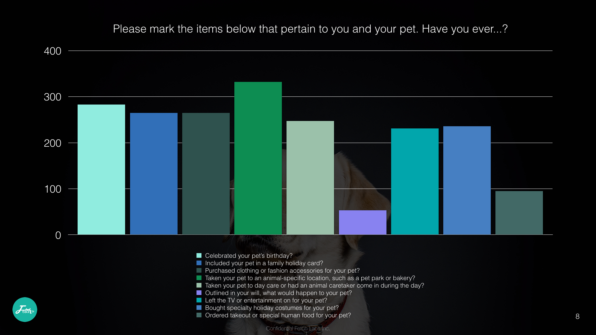 Survey_Results.008.jpeg