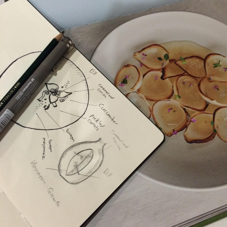 Dish developing sketch.
