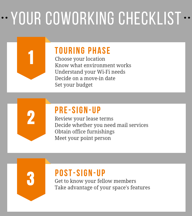 coworking-space-checklist