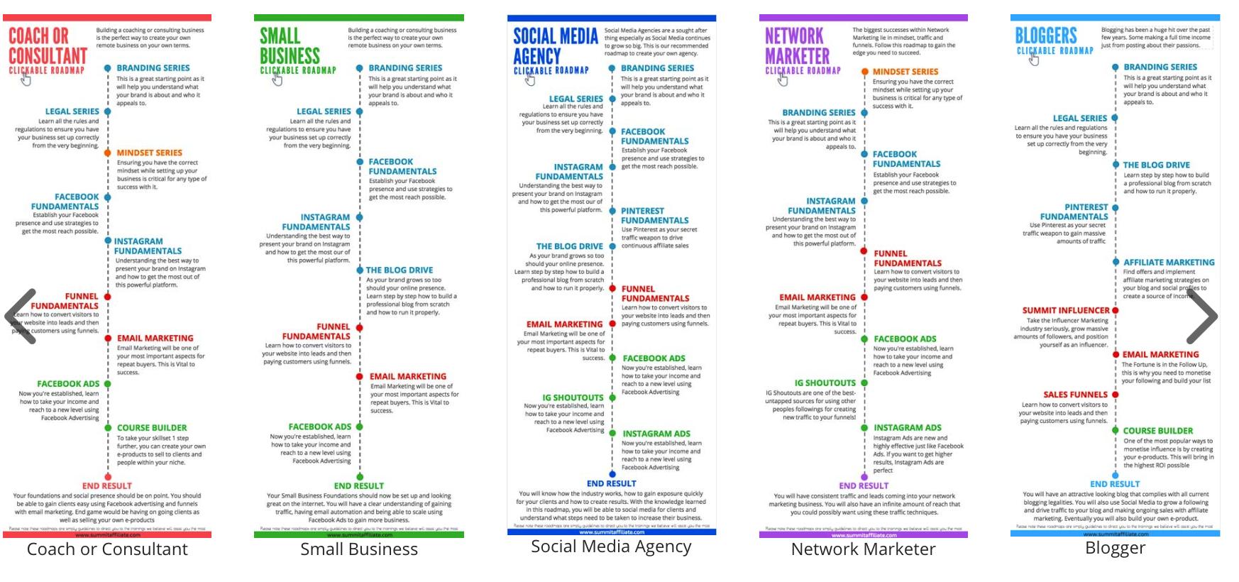 Summit affiliate: Social media career roadmap