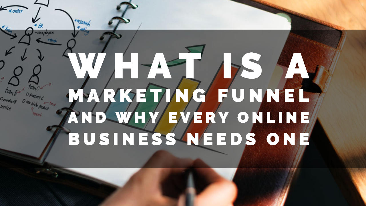 What Is A Marketing Funnel And Why Every Online Business Needs one