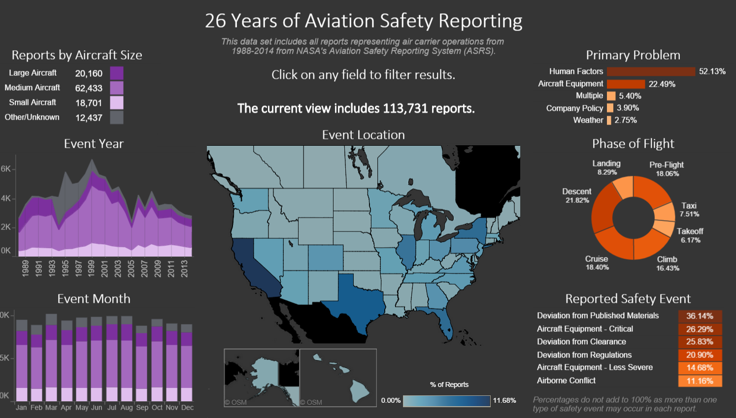 26 of Aviation Safety Reporting