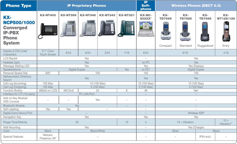 Panasonic Network Communications Platform-6.jpg