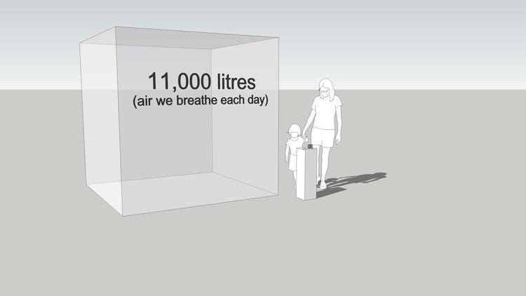 A day's air consumption
