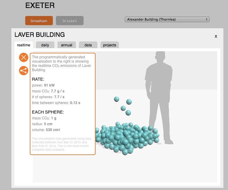 Exeter Laver.jpg