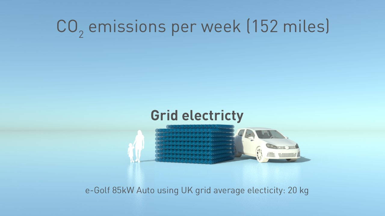VW Golf-GridElectricity2.png