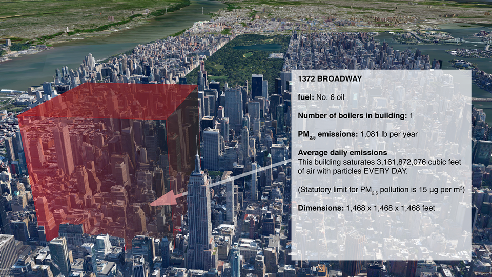 Images of emissions from individual buildings have helped the process of engagement with building owners and users.