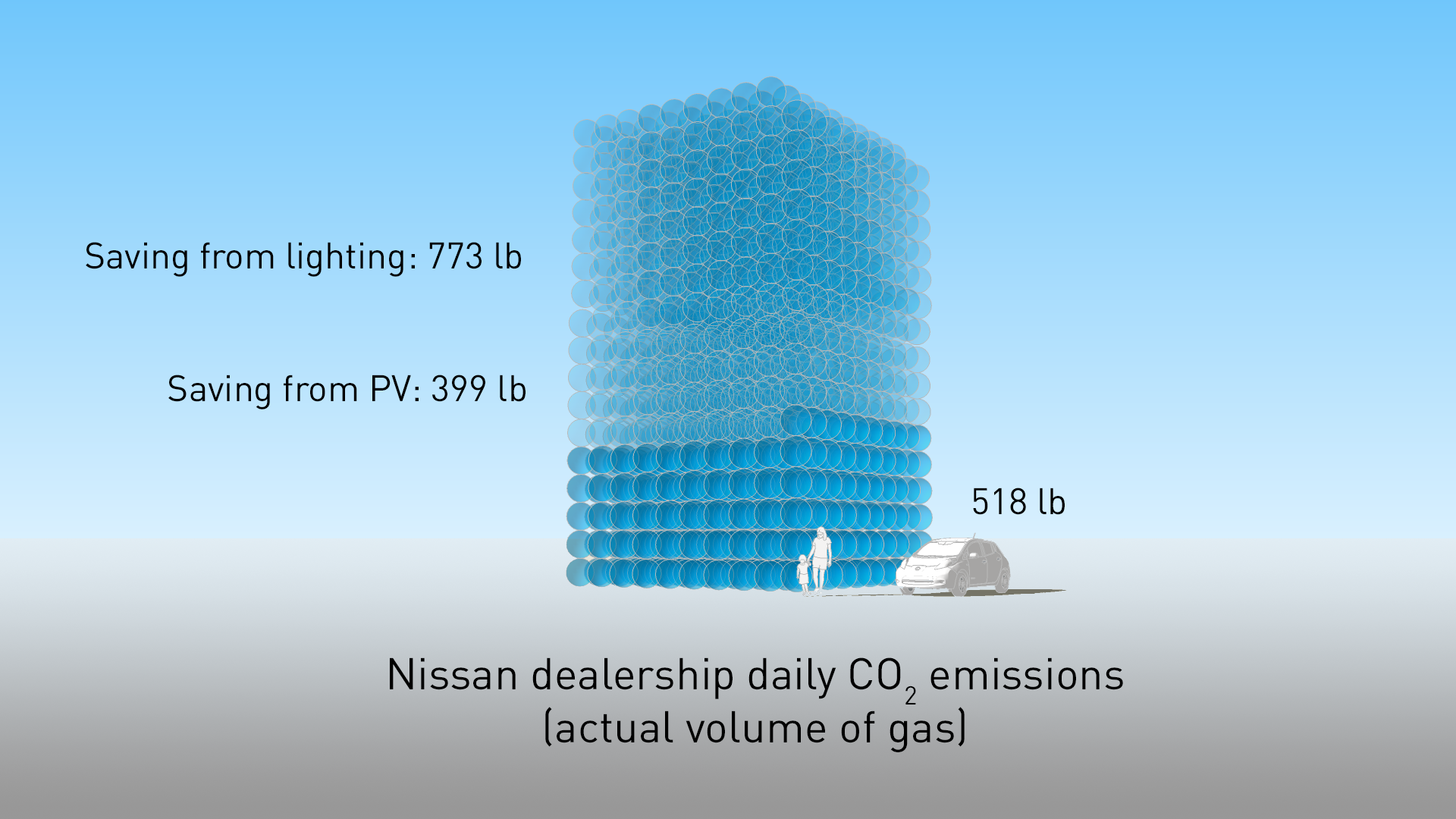 Nissan-All-savings.png