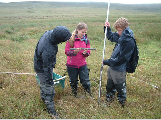 Figure 1. Environmental Science, Dartmoor Mires Research Team (2011)
