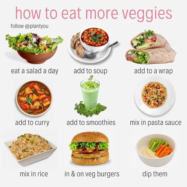 🌶Repost from @plantyou. 🥑I love this info graphic. 🥬These are all awesome ways to add more veggies to your diet. 🍅🥦🥕🍆🥒 . . . . #eatmoreveggies #nutrition #getyournutrients #healthyeating #wellness #nutritioncoach #vegetables #veggies