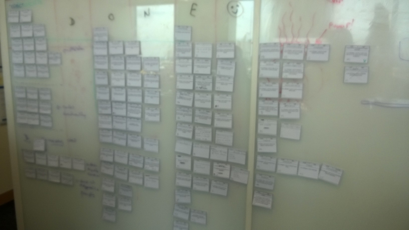 Requirements workshop output