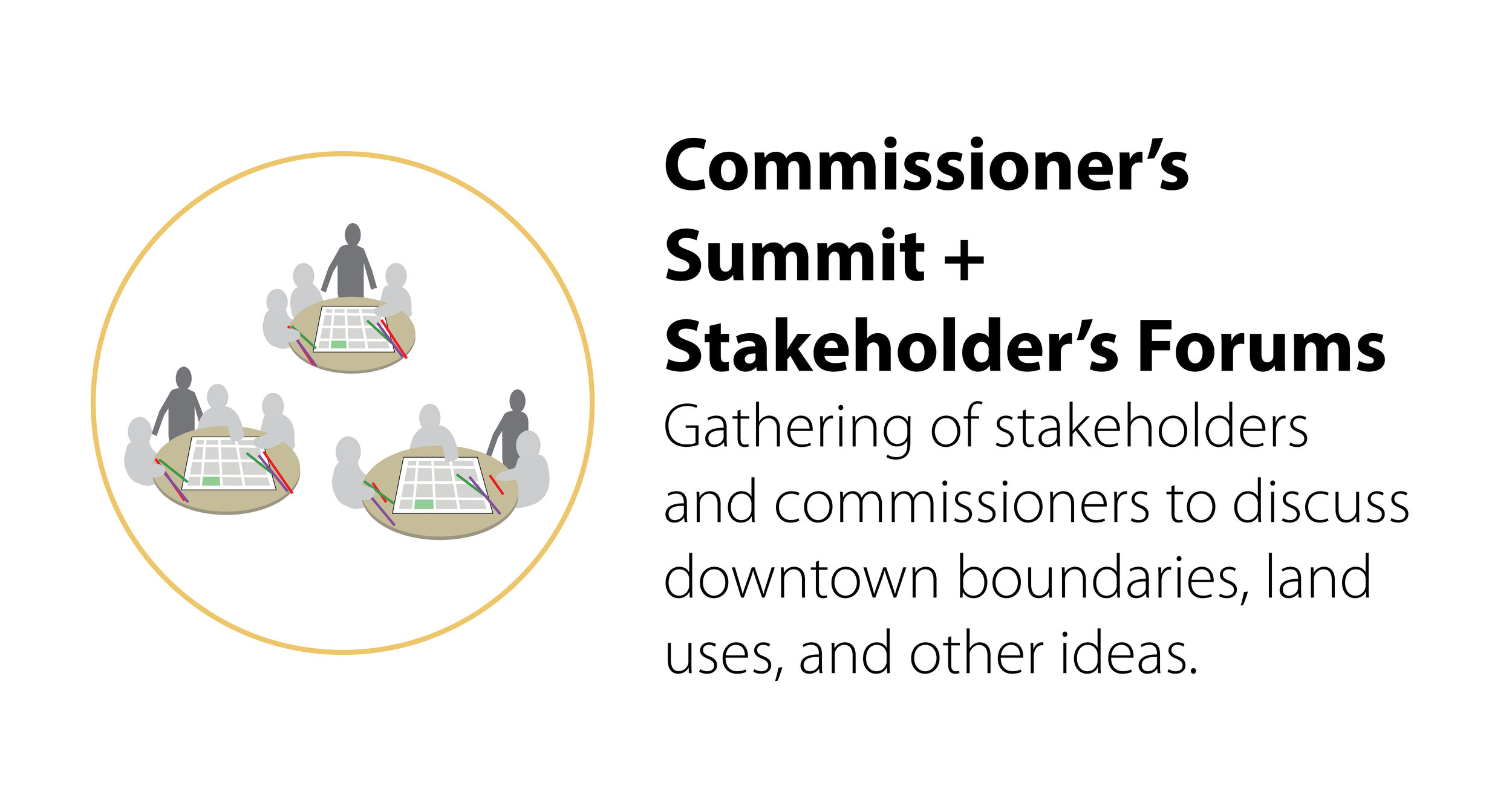 Commissioner's Summit and Stakeholder's Forums.jpg