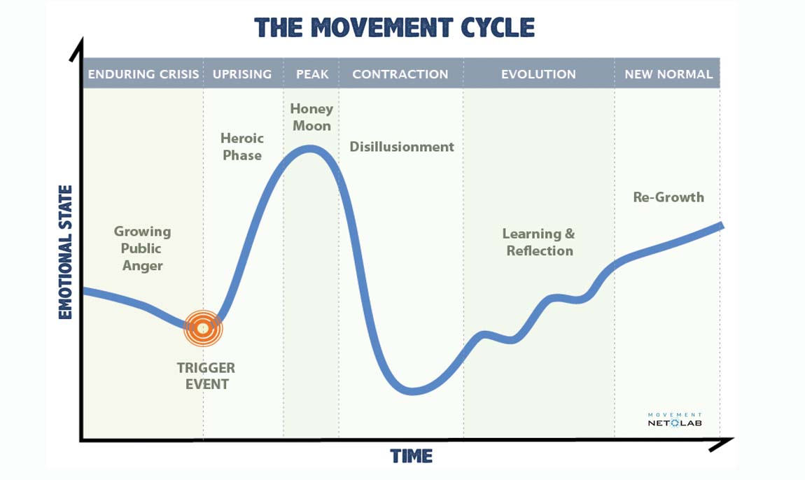 movementcycle_web.jpg