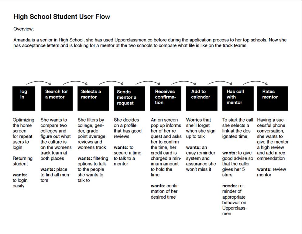 user flow - hs.png