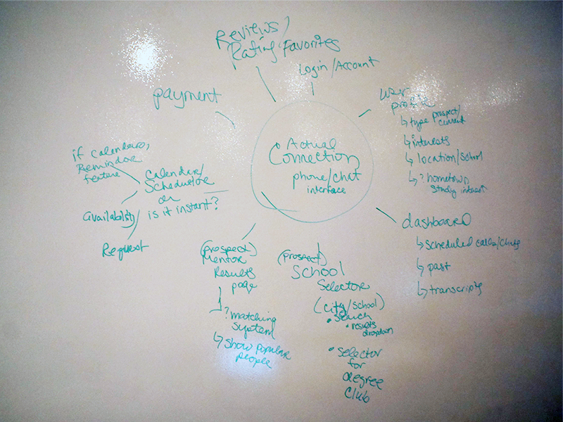 concept-map.png