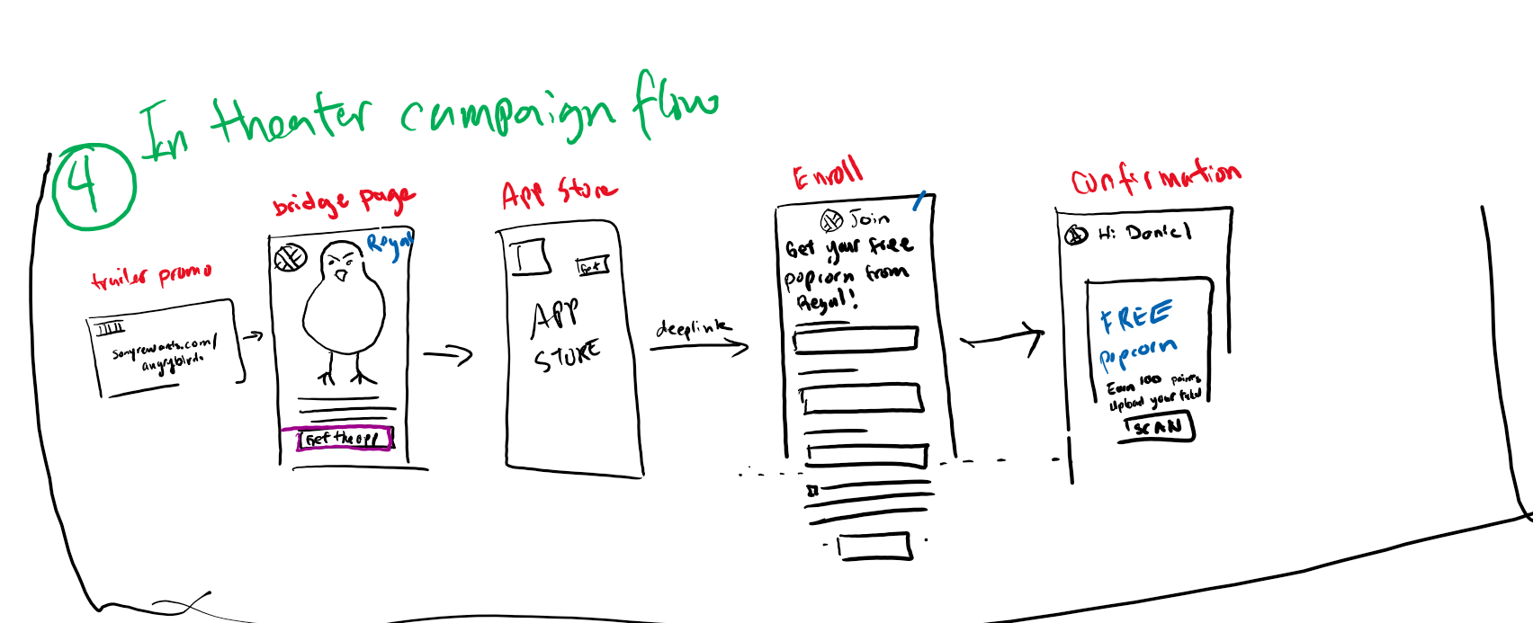 whiteboard-flow.png