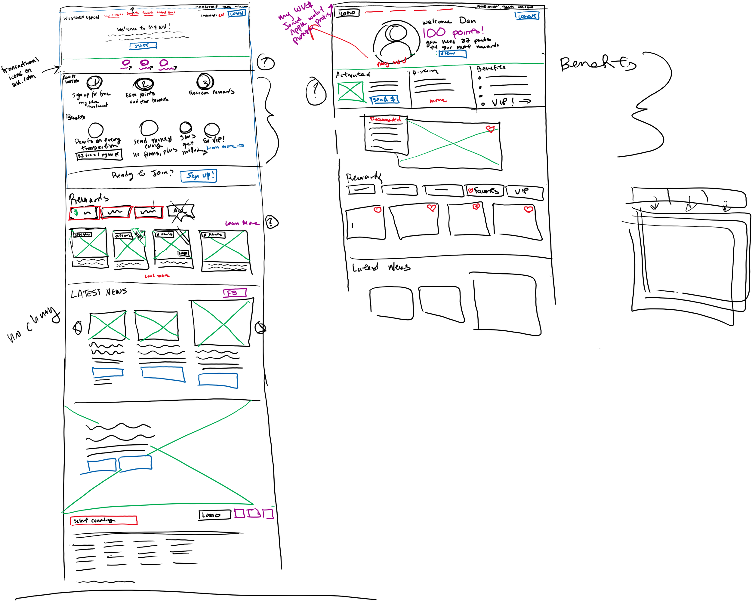 Whiteboard_mywu redesign_microsoft sketch.png